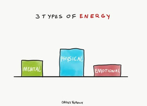 Kişisel Enerji Nasıl Üretilir ve Yönetilir?