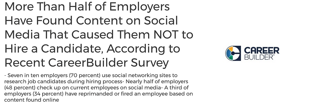 employers look at social media before they hire you