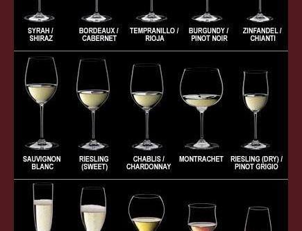 Diferentes taças