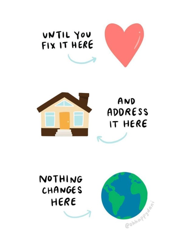 Until you fix it in your heart and address it at home, nothing changes in the world