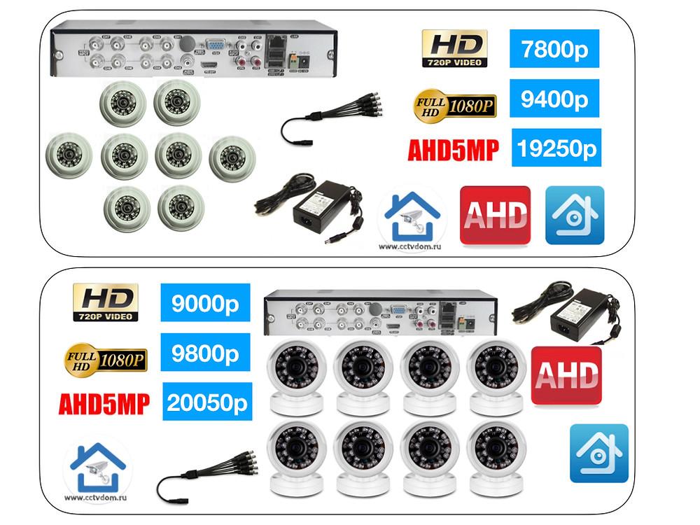 Стоимость комплектов видеонаблюдения на 8 камер