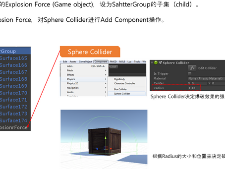 How to Setting Shatter FX used by general NVIDIA PhysX System inside of Unity3D.