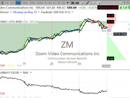 Legging into a Spread - Zoom