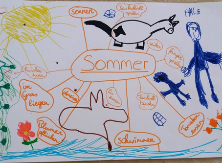 German at home: A mind map about summer