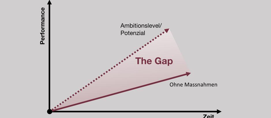 Schöpfen Sie das Potenzial Ihres Unternehmens aus?