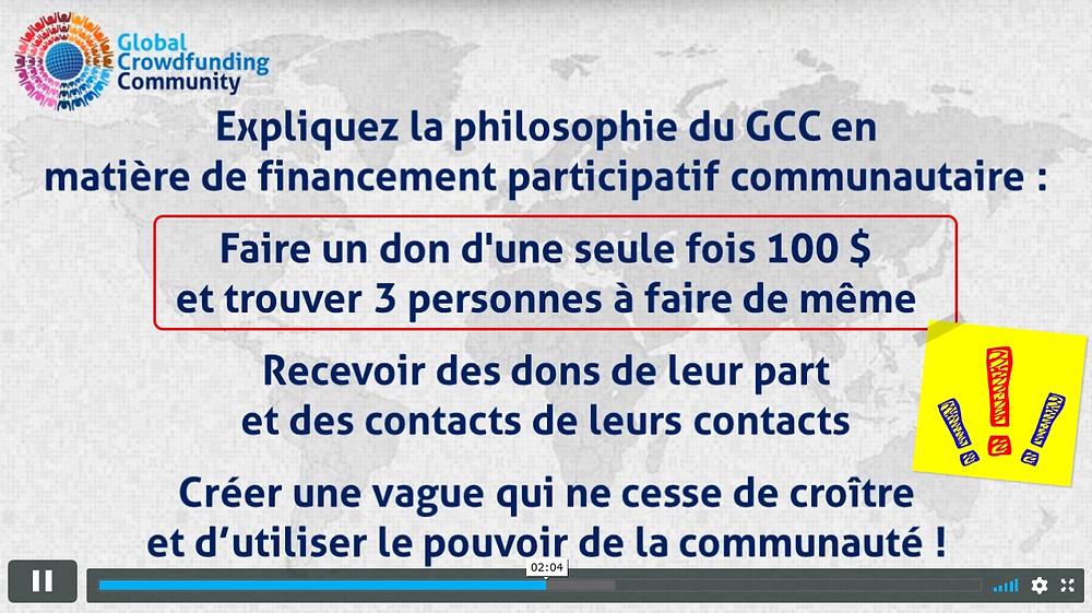 Global Crowdfunding Community Fraude Pyramidale