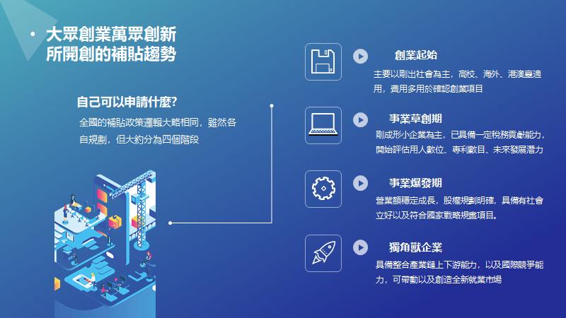 創業講堂 商業模式 文經會 林殷儀