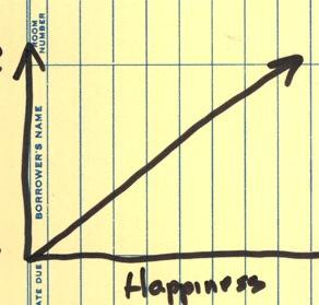 From 'Attitude' to 'Gratitude'