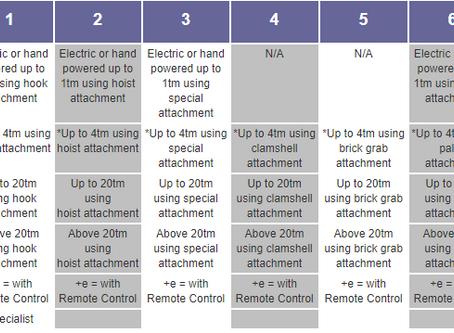 ALLMI Training - Categories Explained