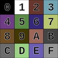C64 Colour Palette