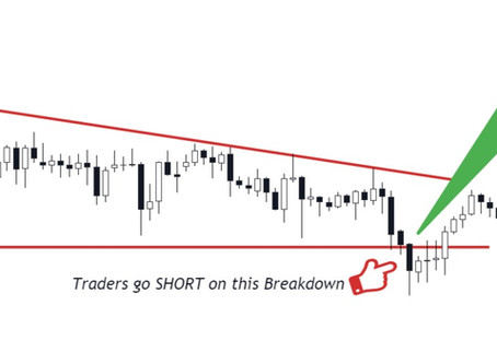 The Powerful Fakeout strategy to Profit from Short Covering