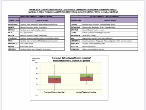 Πρόκριση στην Εθνική Φάση του Ευρωπαϊκού Διαγωνισμού Στατιστικής