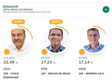 ELEIÇÕES 2018 - Roraima no Senado Federal