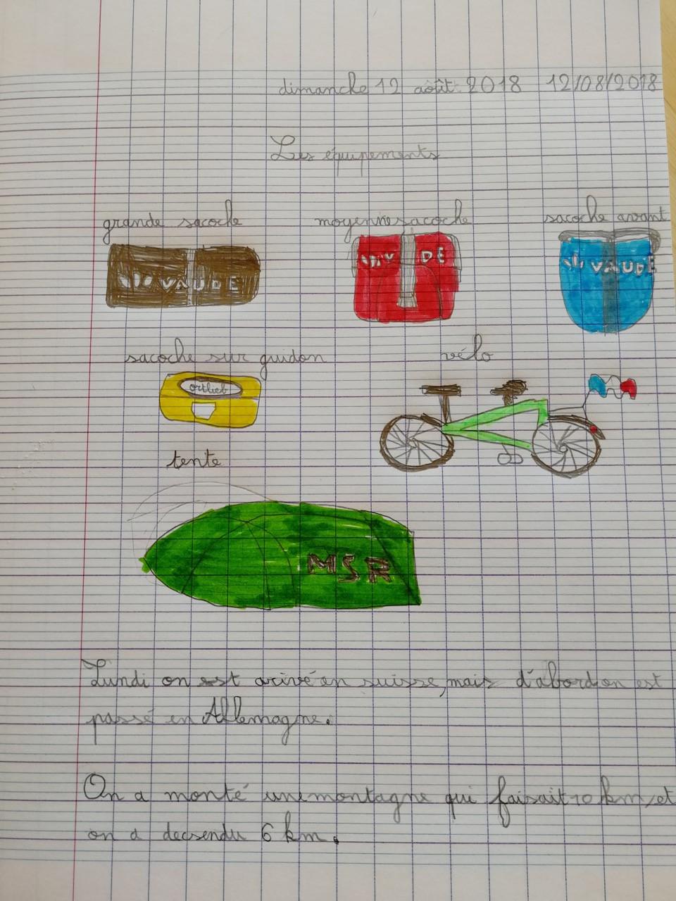 Voyage à vélo en famille tour du monde