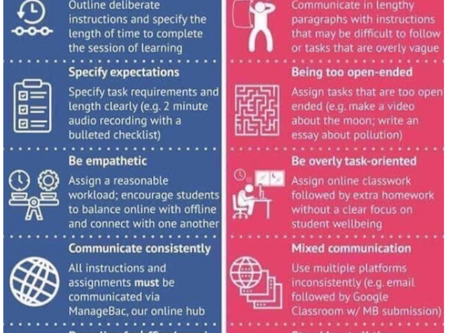 La méthode ORAO: une réflexion intéressante pour la mise en place d'un enseignement à distance