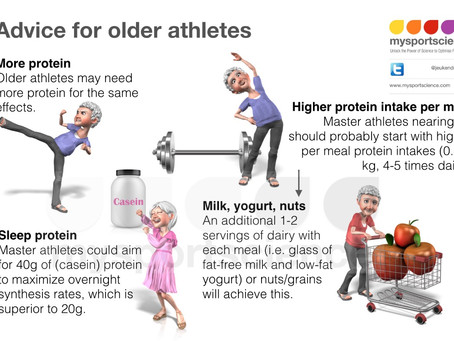 Dietary protein requirements for older athletes