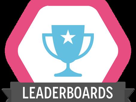 Weekly Leaderboards & Awards (6/28-7/4)