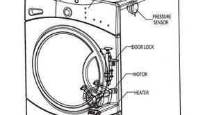 Parts of Front/Horizontal Loaded Washing Machine