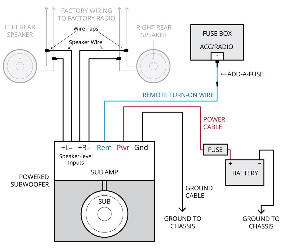 Amplifier Wiring Diagrams Comlitetech