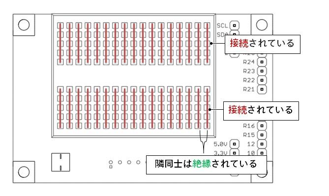 ブレッドボード 内部接続図
