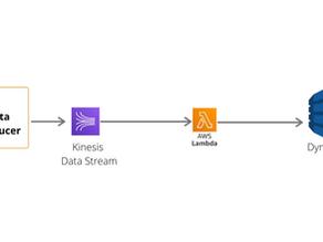 How to write Kinesis data stream to DynamoDB