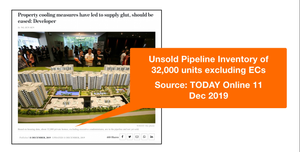 Unsold pipeline inventory of private homes excluding EC 2019