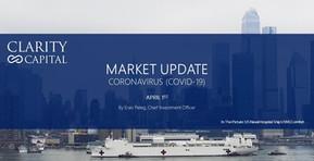 Market Update – Coronavirus (April 1st)
