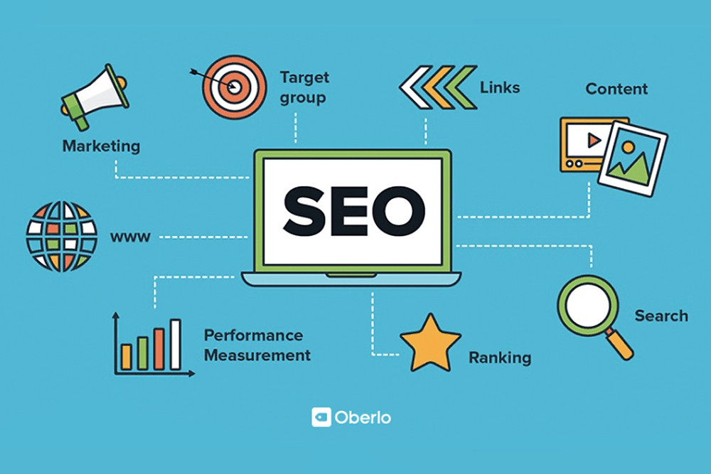 SEO Search Engine Optimization and What It Includes