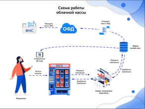 Инструкция по подключению онлайн кассы в любой вендинговый автомат