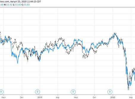 Прогноз по доллар/рубль (25.08.20)