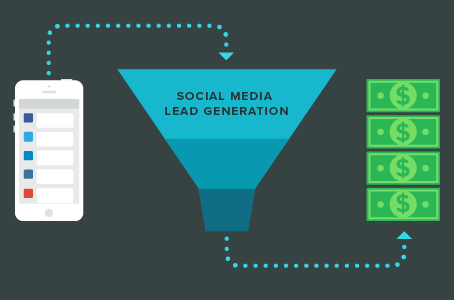 6 PRETTY VICIOUS WAYS TO GENERATE MORE LEADS ON SOCIAL MEDIAS