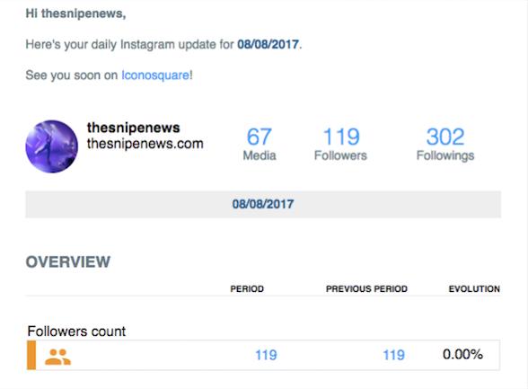 Statistique et analyse instagram avec Iconosquare