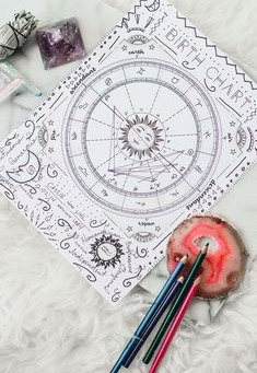 Birth Charts and the power of Astrology