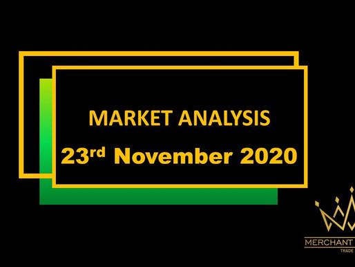 market analysis | November 23, 2020