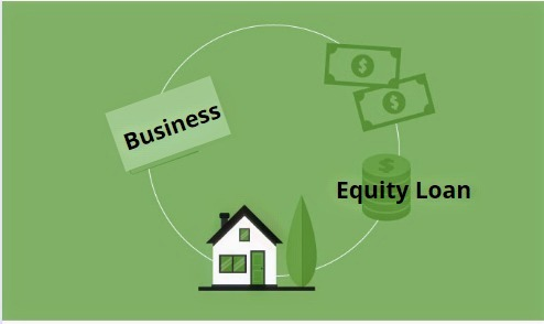 How House Equity Loan can help in your business