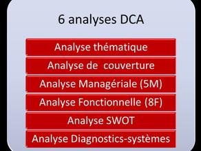Nouveau programme de formation en ligne : apprendre à réaliser des diagnostics DCA en équipe.