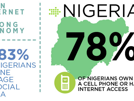 The rise of social media in Nigerian businesses