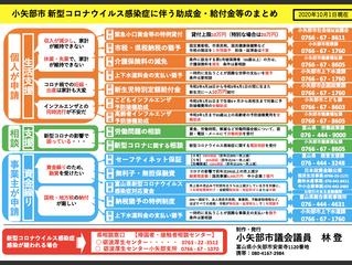 小矢部市新型コロナウイルス感染症に伴う助成金・給付金等のまとめを勝手につくった!