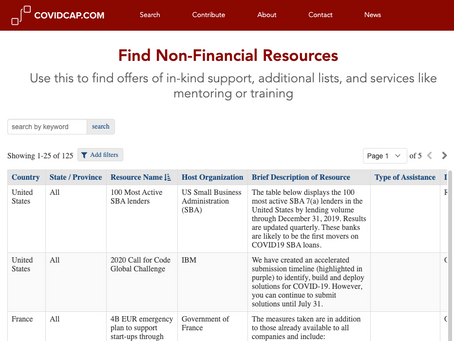 Announcing Over 600 New Financial Resources on Covidcap.com