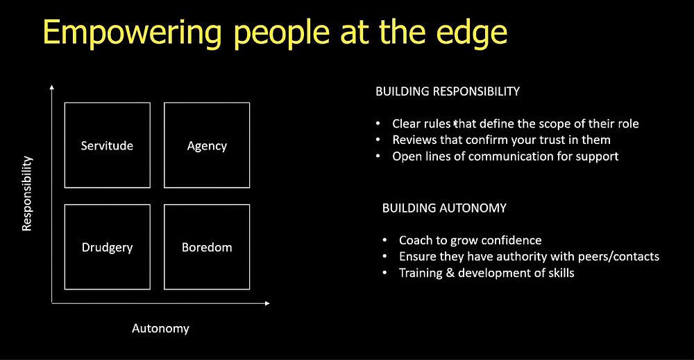 Adaptive future-proofed businesses empower their people