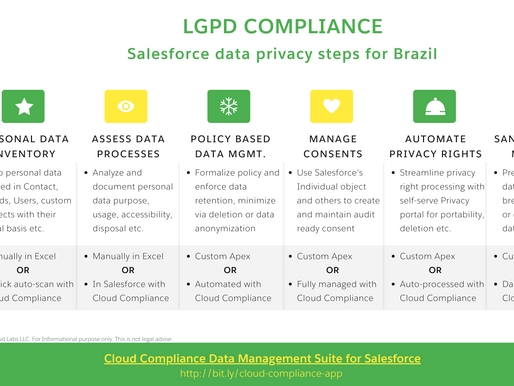 Salesforce and LGPD - Data Privacy for Brazil