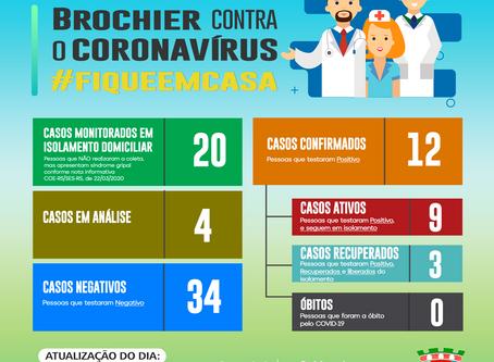 Atualização dos casos de Coronavírus em Brochier - 04/06