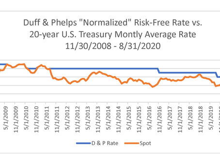 Duff and Phelps reduces illusory risk-free rate by 1/2 a percentage point
