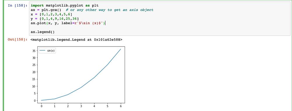 Write a Latex formula in the legend of a plot using Matplotlib