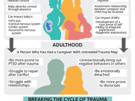 Trauma Can Impact a Child's Development, by nicabm
