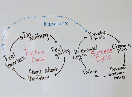 Break Out of The Failure Cycle