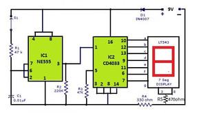 L39, 7-Segment Counter