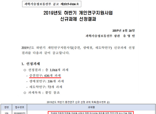 2019.08.28 2019년도 하반기 개인연구지원사업 중견연구 선정