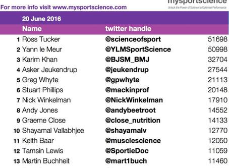 Sport scientists on twitter June 2016