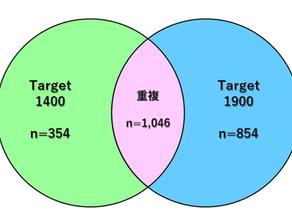【英単語帳比較】ターゲット1400と1900